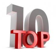 Назван Топ-10 самых рекламируемых препаратов в Уанете