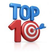 TOP-10 производителей медоборудования в 2013 г.